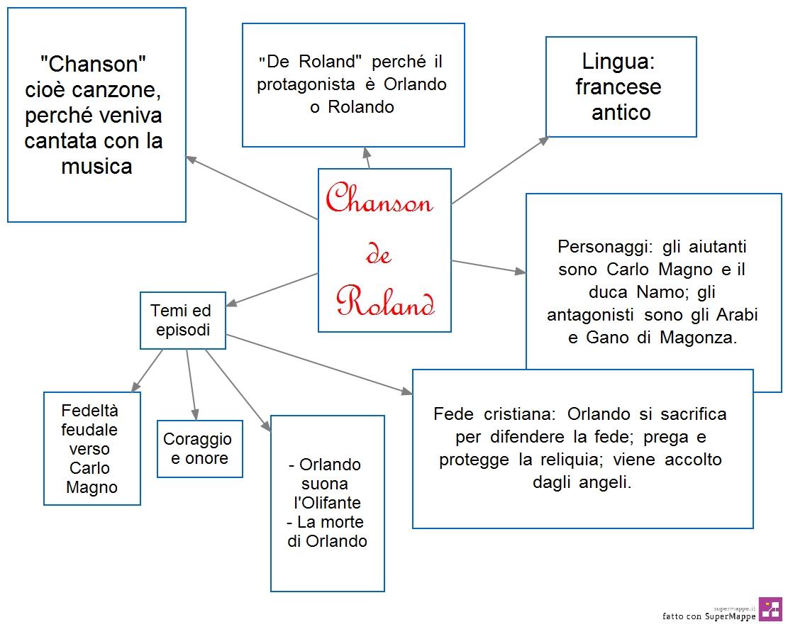 la chanson de roland english pdf