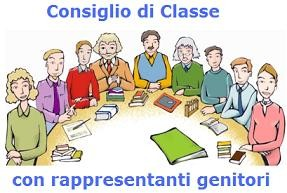 CONFERMATI I CONSIGLI DI CLASSE